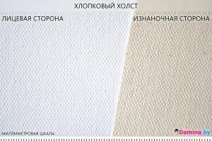 Фотография текстуры хлопкового холста